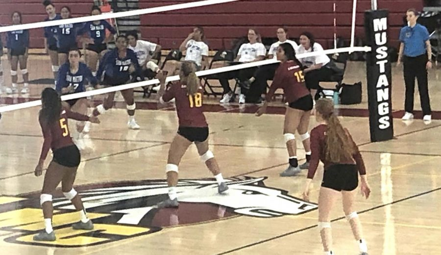 Los Medanos College Women's Volleyball team hosts scrimmage against San Mateo Community College on Sept. 4th.