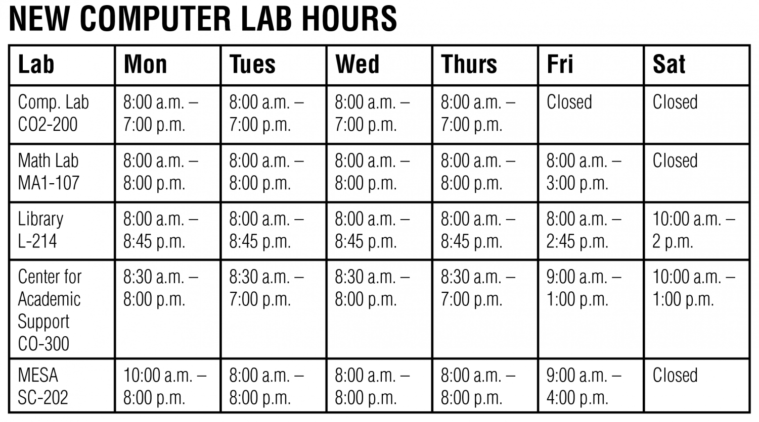 Edited graph depicting correct lab hours for all computer labs on campus.